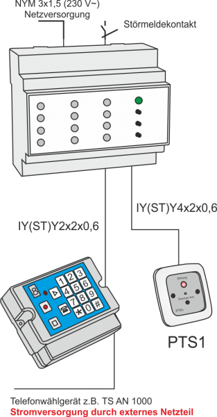 STM 112 (24V) Störmeldezentrale