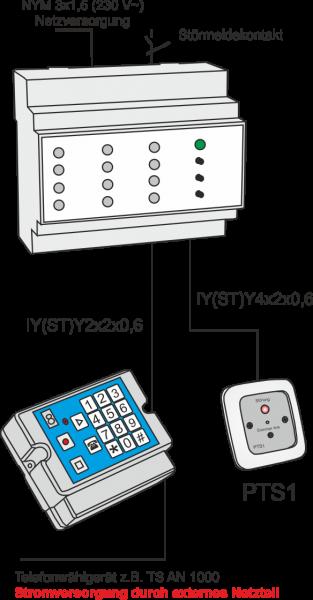 STM 112 (230V/AC) Störmeldezentrale
